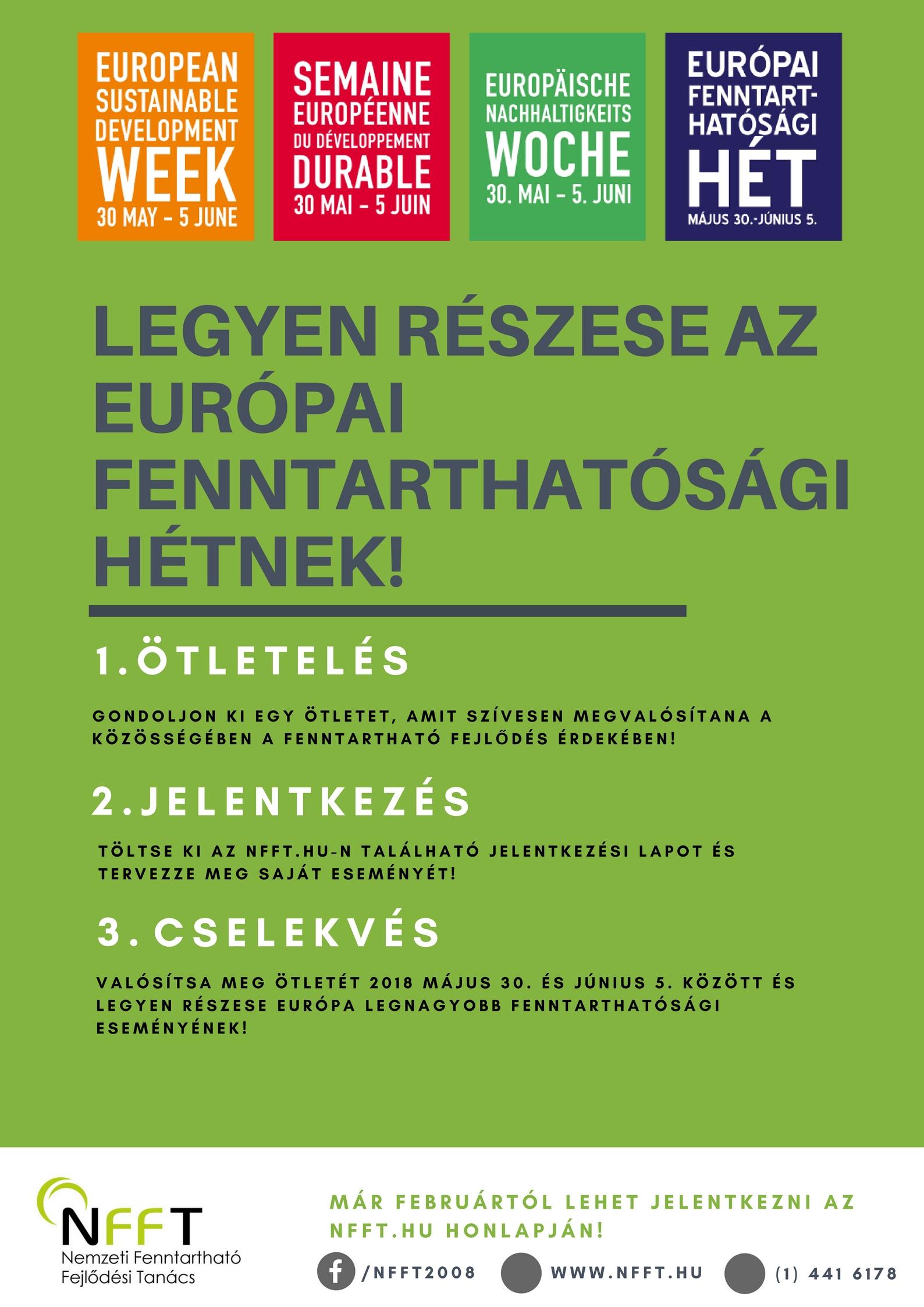 Európai Fenntarthatósági Hét